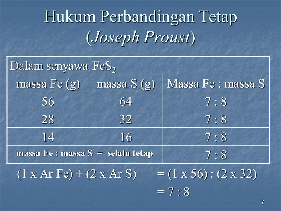 7 Hukum Perbandingan Tetap (Joseph Proust) Dalam senyawa FeS 2 massa Fe (g) massa S (g) Massa Fe : massa S 5664 7 : 8 2832 1416 massa Fe : massa S = s