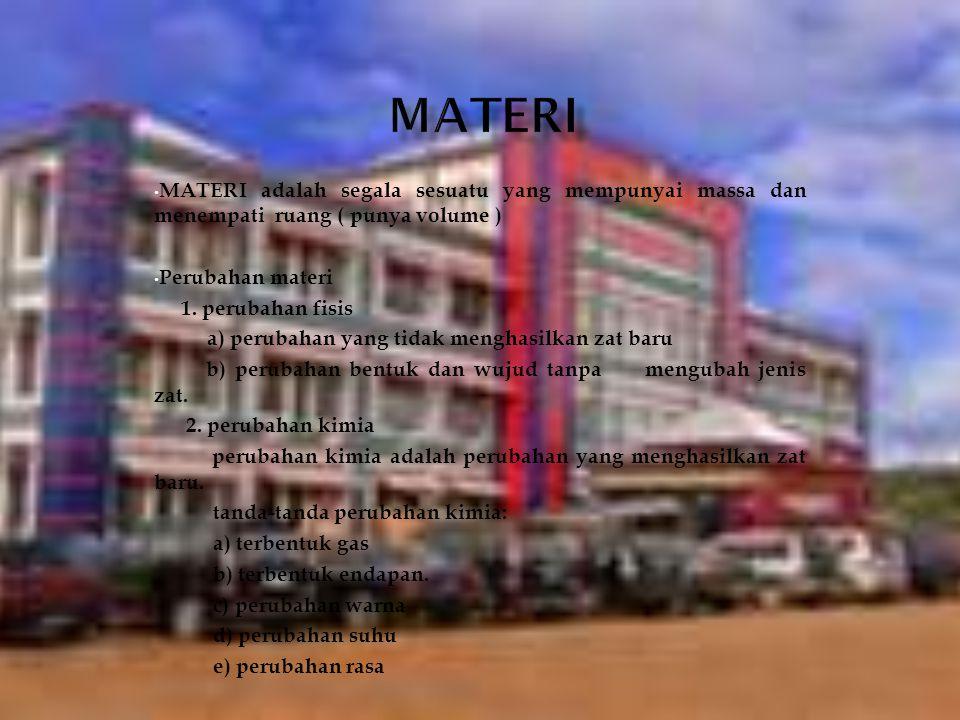 MATERI adalah segala sesuatu yang mempunyai massa dan menempati ruang ( punya volume ) Perubahan materi 1.