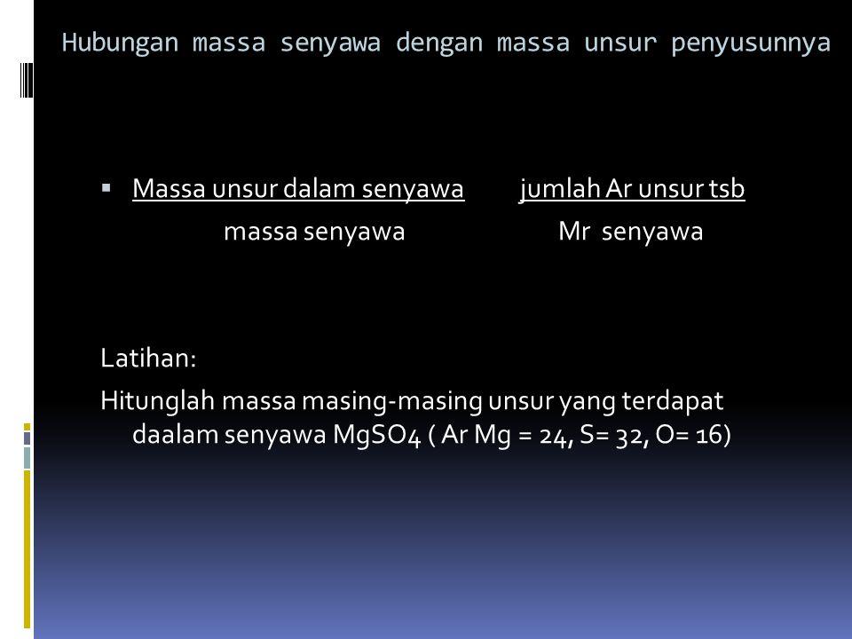 U/ senyawa dengan rumus Am Bn  Massa A jumlah ArA m.