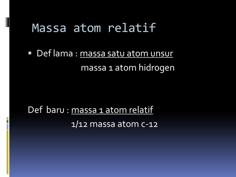 Teori atom dalton 1.Materi terdiri dari partikel yang tidak dapat di bagi.