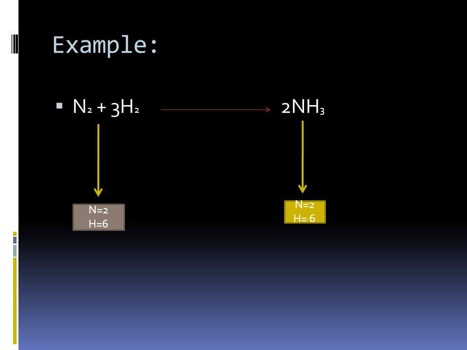  Ca + 2 H 2 O Ca (OH) 2 + H 2 Koefisien stiokiometri Jumlah atom di sebelah kiri = kanan Koefisien stiokiometri adalah angka perkalian untuk menyeimbangkan ruas kiri dan kanan......