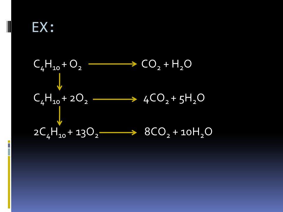 Example:  N 2 + 3H 2 2NH 3 N=2 H=6 N=2 H= 6