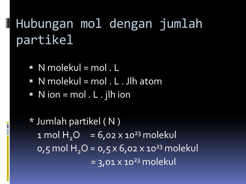 Aa didin MOL Gr/Ar atau gr/Mr v/22,4 (STP) N/6,02 x 10 23 m. Volume(L)