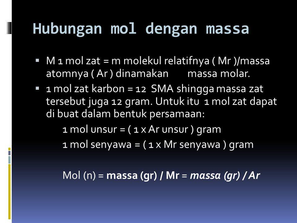  MgSO 4 Mg 2+ + SO 2- 4  NSO 4 2- = mol x L x jlh ion = 1 x 6,02 x 10 23 x 4 1 molion