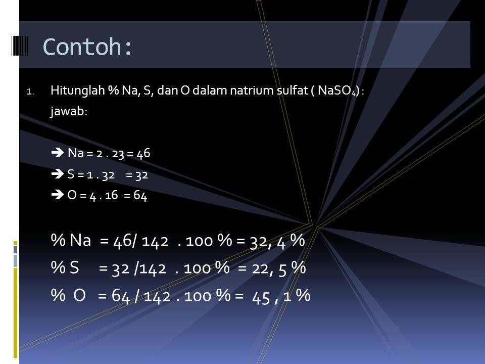 Persen komposisi ( menurut massa ) adalah persentase setiap unsur dalam senyawa.