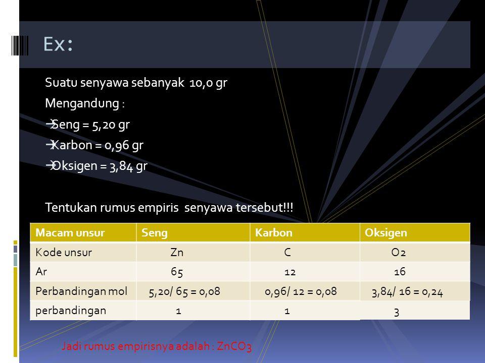 1.Tentukan massa tiap unsur atau % massa unsur dalam senyawa.