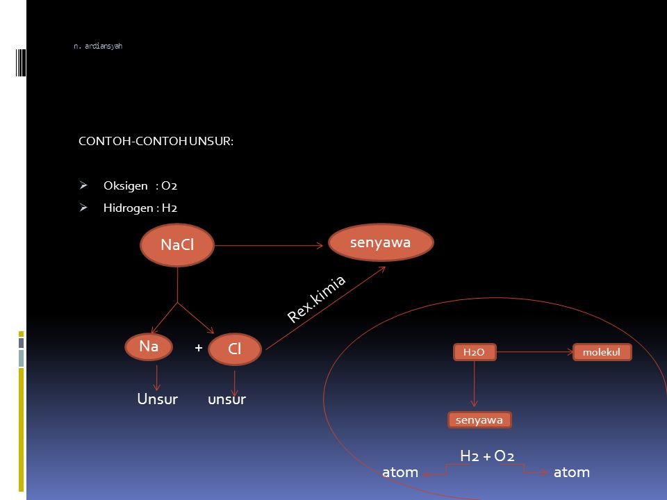 Open sistem Matter/ water vapour heat A Clossed system heat B Isolated system C