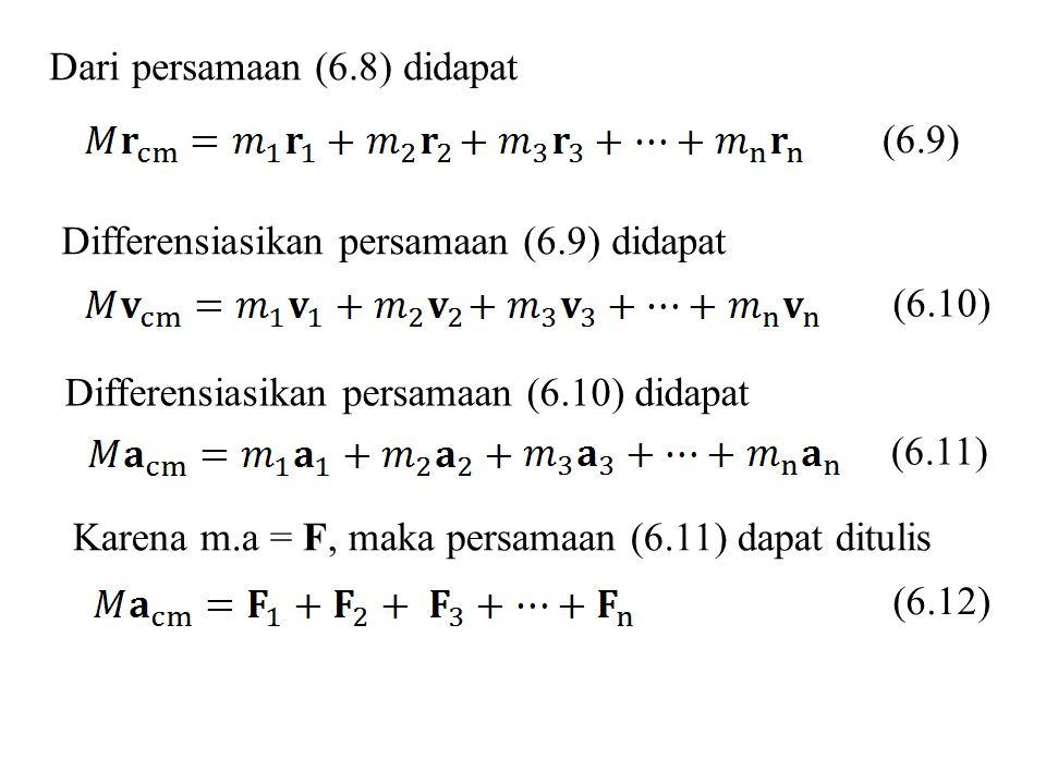 (6.9) Dari persamaan (6.8) didapat Differensiasikan persamaan (6.9) didapat (6.10) Differensiasikan persamaan (6.10) didapat (6.11) Karena m.a = F, maka persamaan (6.11) dapat ditulis (6.12)