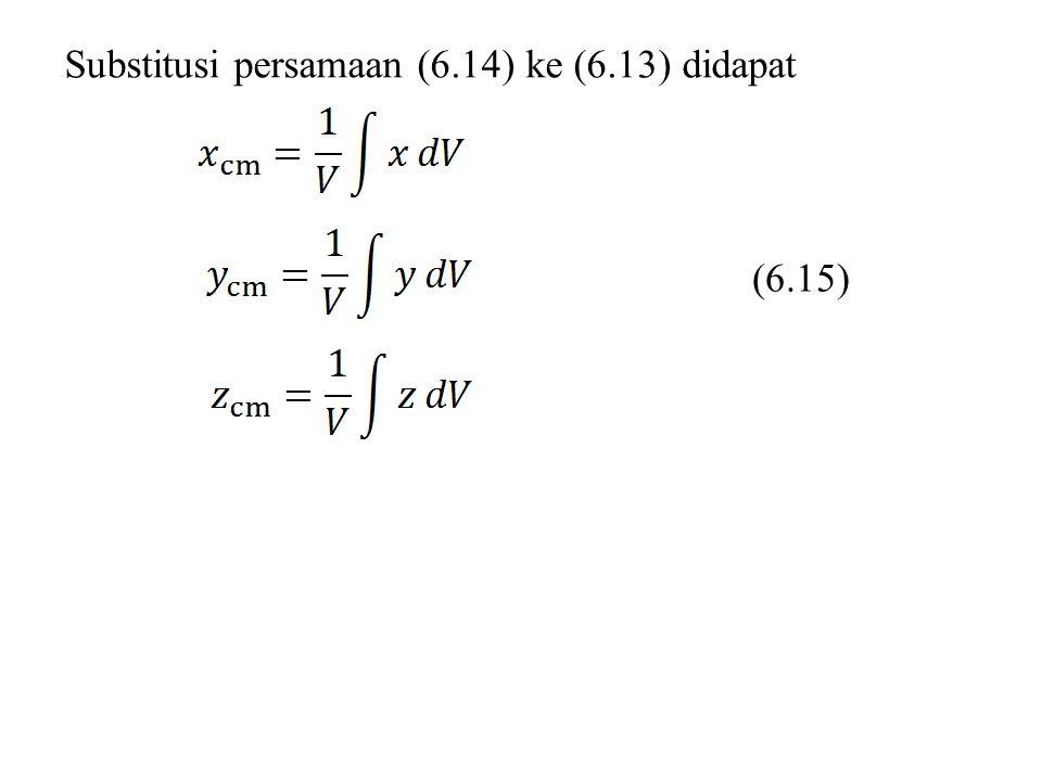 Substitusi persamaan (6.14) ke (6.13) didapat (6.15)