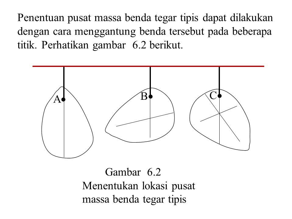 Penentuan pusat massa benda tegar tipis dapat dilakukan dengan cara menggantung benda tersebut pada beberapa titik. Perhatikan gambar 6.2 berikut. A 