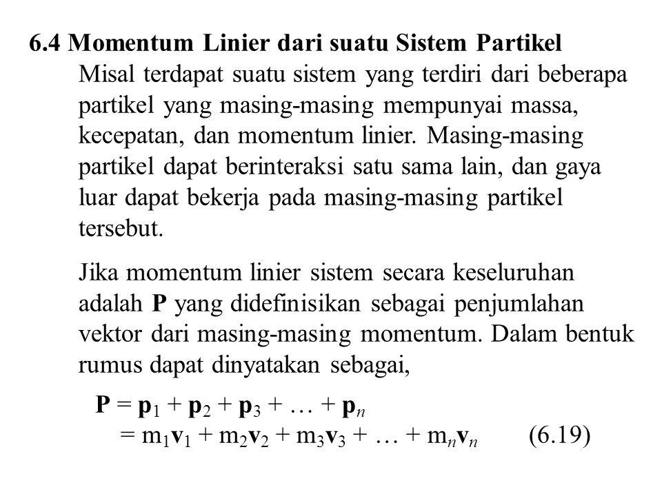 6.4 Momentum Linier dari suatu Sistem Partikel Misal terdapat suatu sistem yang terdiri dari beberapa partikel yang masing-masing mempunyai massa, kecepatan, dan momentum linier.