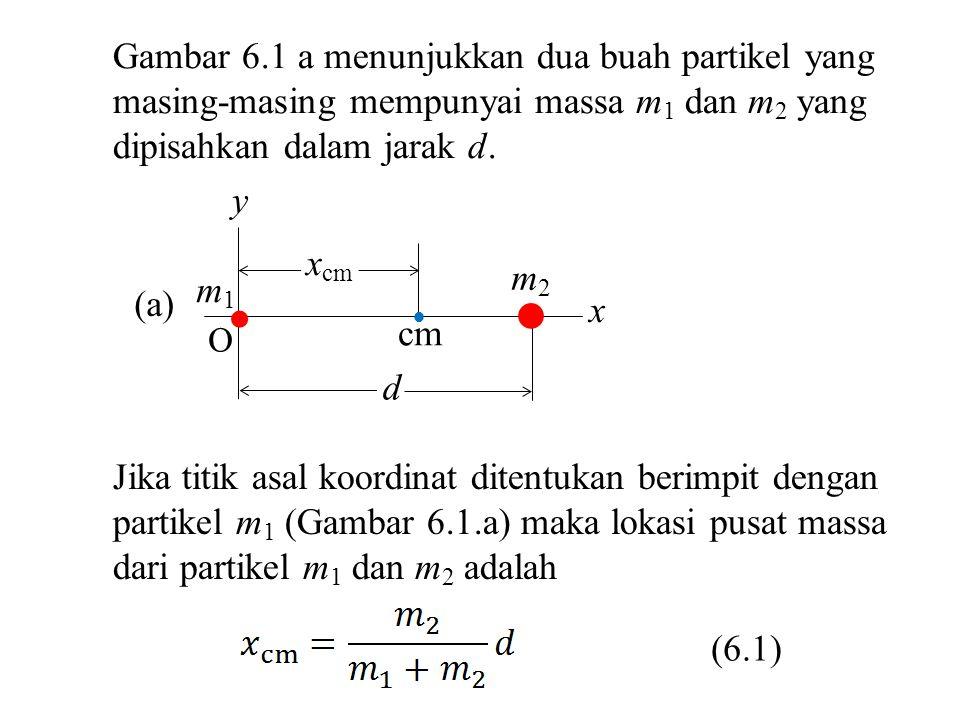 Gambar 6.1 a menunjukkan dua buah partikel yang masing-masing mempunyai massa m 1 dan m 2 yang dipisahkan dalam jarak d. Jika titik asal koordinat dit