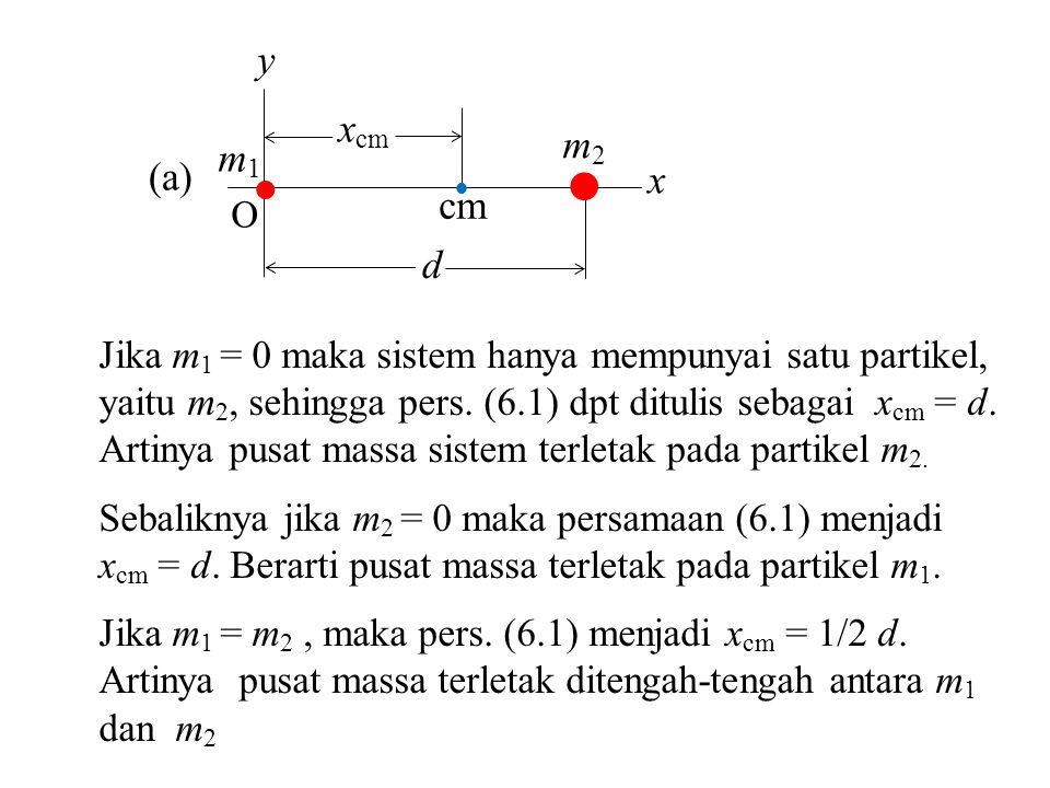 Jika m 1 = 0 maka sistem hanya mempunyai satu partikel, yaitu m 2, sehingga pers. (6.1) dpt ditulis sebagai x cm = d. Artinya pusat massa sistem terle