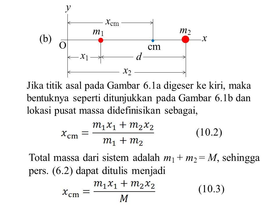   x y m1m1 d cm x cm m2m2 x1x1 x2x2 (b) O Jika titik asal pada Gambar 6.1a digeser ke kiri, maka bentuknya seperti ditunjukkan pada Gambar 6.1b da