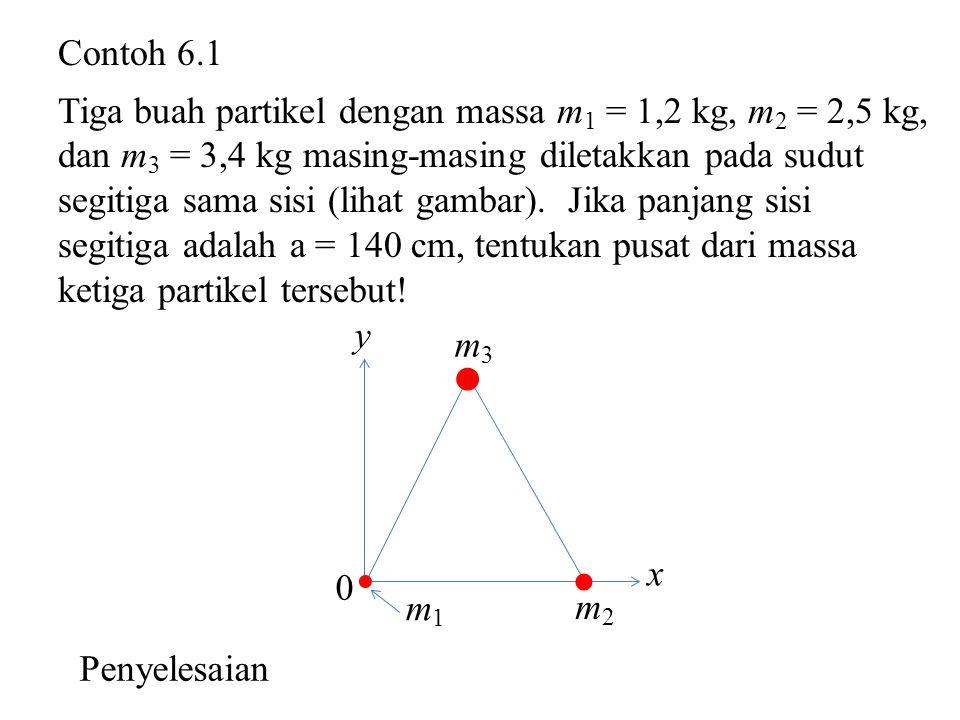 Contoh 6.1 Tiga buah partikel dengan massa m 1 = 1,2 kg, m 2 = 2,5 kg, dan m 3 = 3,4 kg masing-masing diletakkan pada sudut segitiga sama sisi (lihat