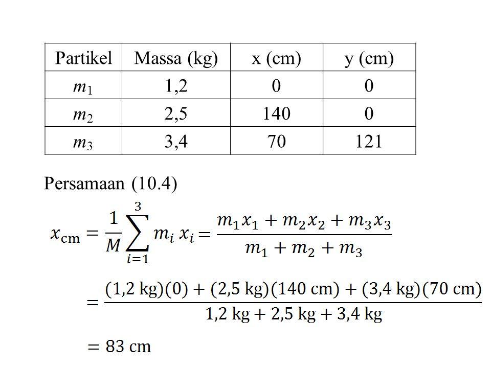 PartikelMassa (kg)x (cm)y (cm) m1m1 1,200 m2m2 2,51400 m3m3 3,470121 Persamaan (10.4)