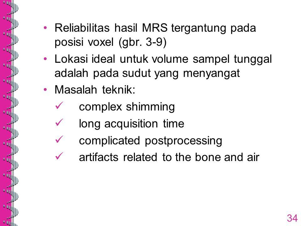 Reliabilitas hasil MRS tergantung pada posisi voxel (gbr. 3-9) Lokasi ideal untuk volume sampel tunggal adalah pada sudut yang menyangat Masalah tekni