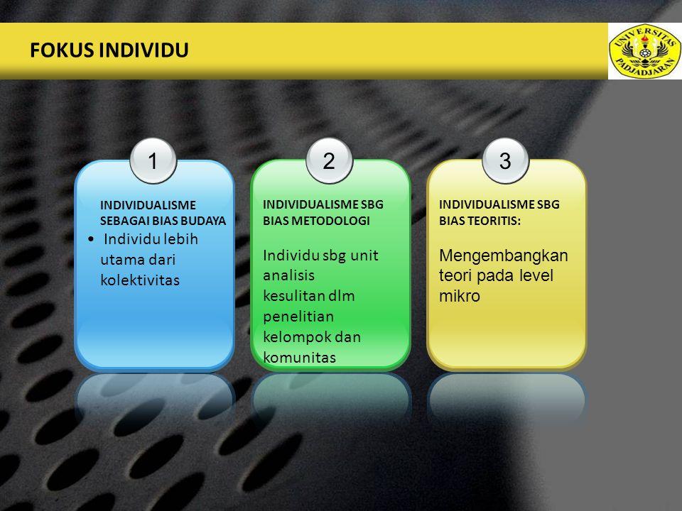LOGO FOKUS INDIVIDU 1 INDIVIDUALISME SEBAGAI BIAS BUDAYA Individu lebih utama dari kolektivitas 2 INDIVIDUALISME SBG BIAS METODOLOGI Individu sbg unit analisis kesulitan dlm penelitian kelompok dan komunitas 3 INDIVIDUALISME SBG BIAS TEORITIS: Mengembangkan teori pada level mikro