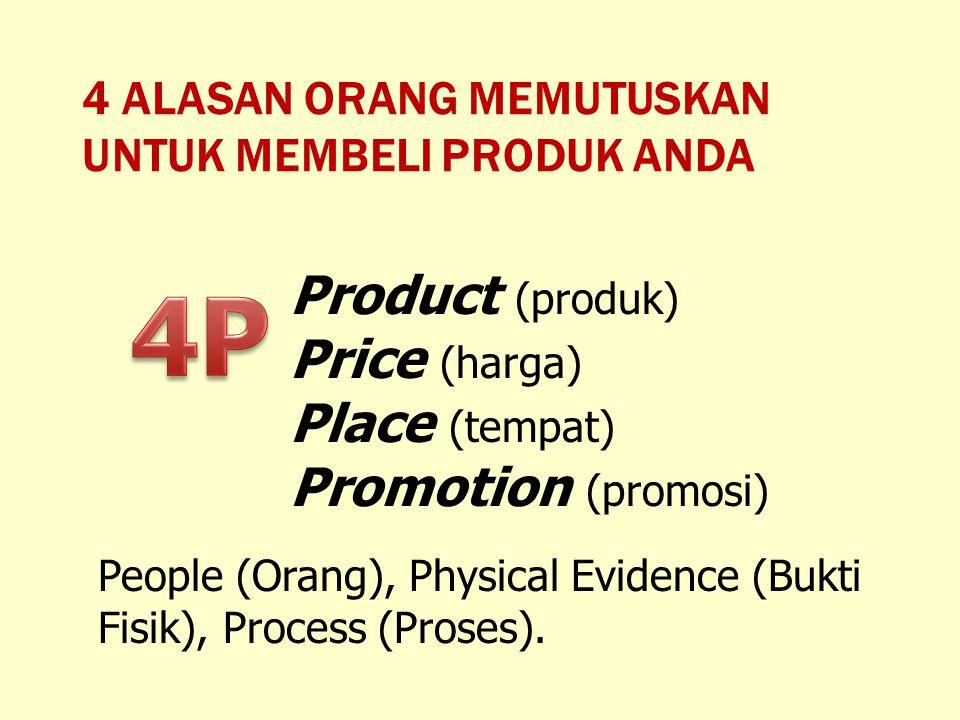 4 ALASAN ORANG MEMUTUSKAN UNTUK MEMBELI PRODUK ANDA Product (produk) Price (harga) Place (tempat) Promotion (promosi) People (Orang), Physical Evidenc