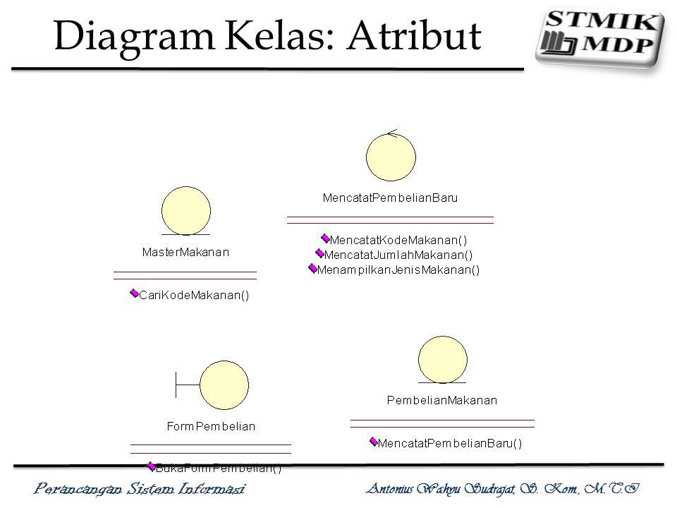 Perancangan Sistem Informasi Antonius Wahyu Sudrajat, S. Kom., M.T.I Diagram Kelas: Metode/Operasi