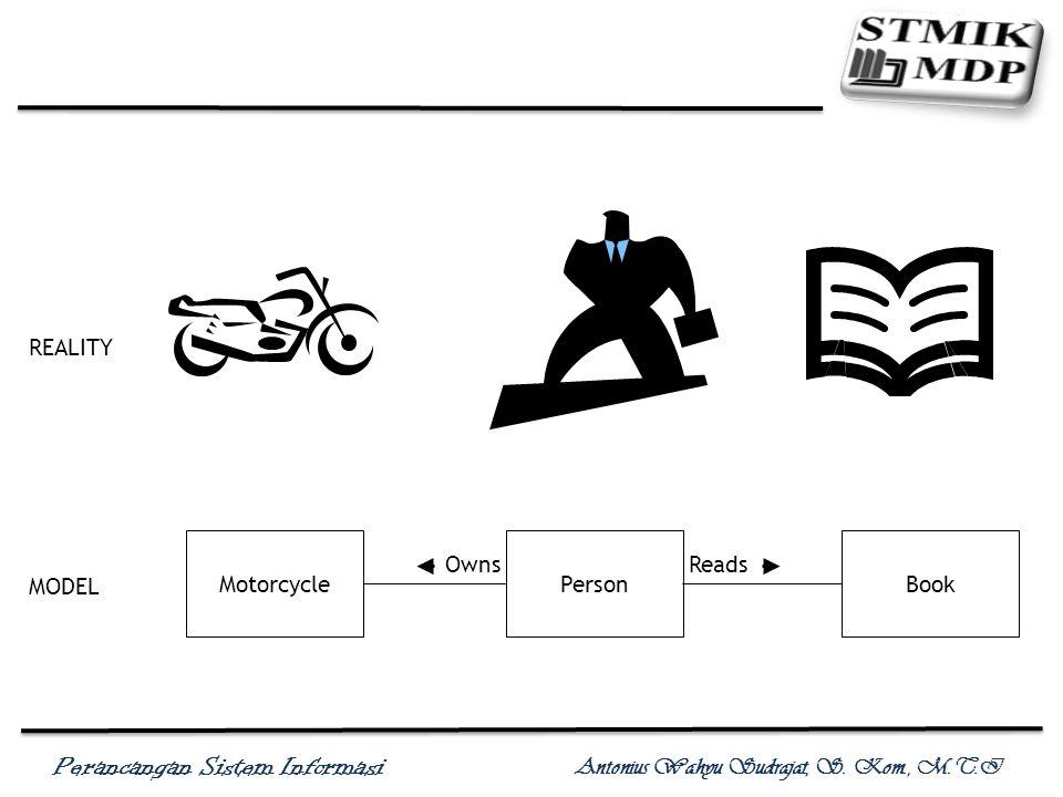 Perancangan Sistem Informasi Antonius Wahyu Sudrajat, S. Kom., M.T.I CLASS OBJECT