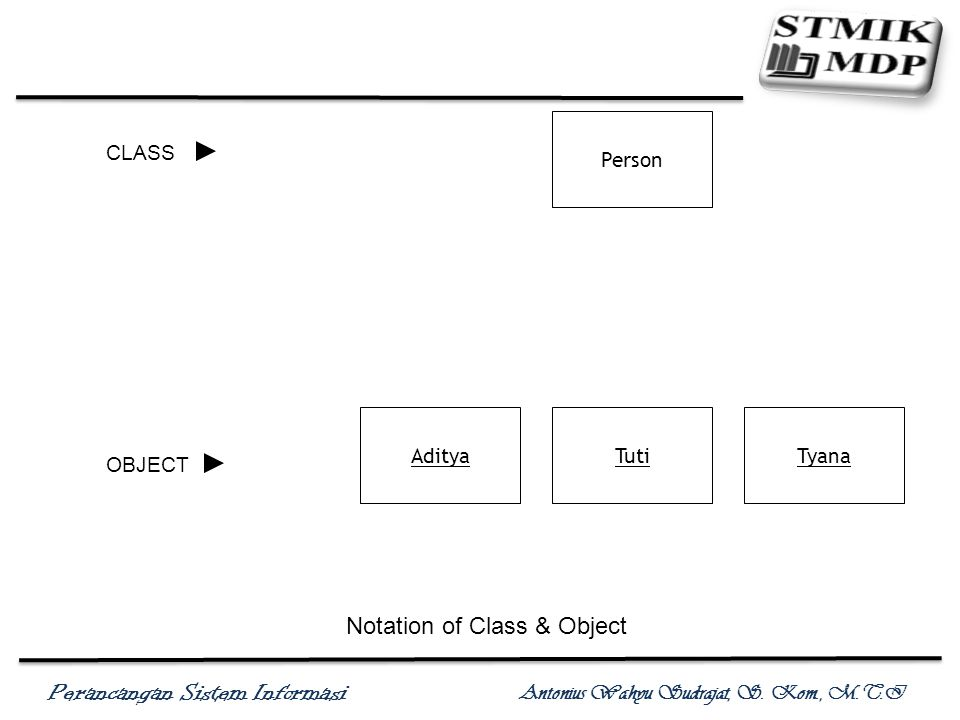 Perancangan Sistem Informasi Antonius Wahyu Sudrajat, S. Kom., M.T.I Person CLASS OBJECT Tuti Notation of Class & Object AdityaTyana