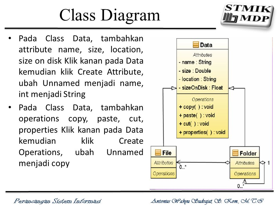Perancangan Sistem Informasi Antonius Wahyu Sudrajat, S. Kom., M.T.I Class Diagram Pada Class Data, tambahkan attribute name, size, location, size on