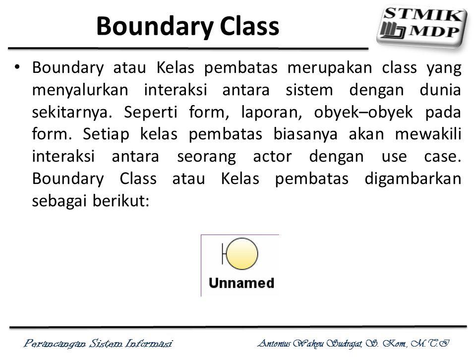 Perancangan Sistem Informasi Antonius Wahyu Sudrajat, S. Kom., M.T.I Kelas Analisis: Boundary