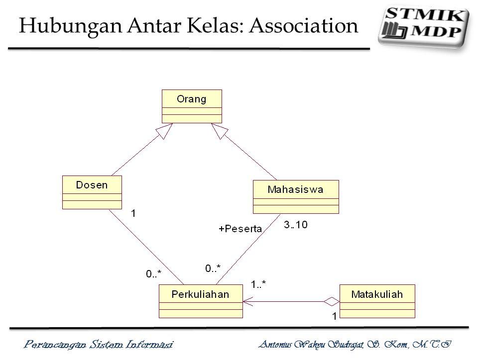 Hubungan Antar Kelas: Agregation dan Composition Aggregation merupakan relasi part-of.
