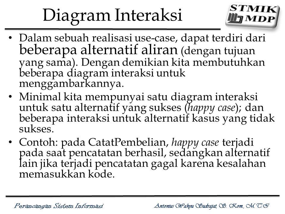 Perancangan Sistem Informasi Antonius Wahyu Sudrajat, S. Kom., M.T.I Diagram Interaksi: Elemen