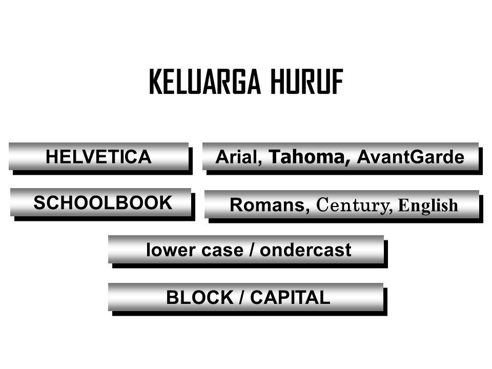 KELUARGA HURUF Romans, Century, English Arial, Tahoma, AvantGarde lower case / ondercast BLOCK / CAPITAL HELVETICA SCHOOLBOOK