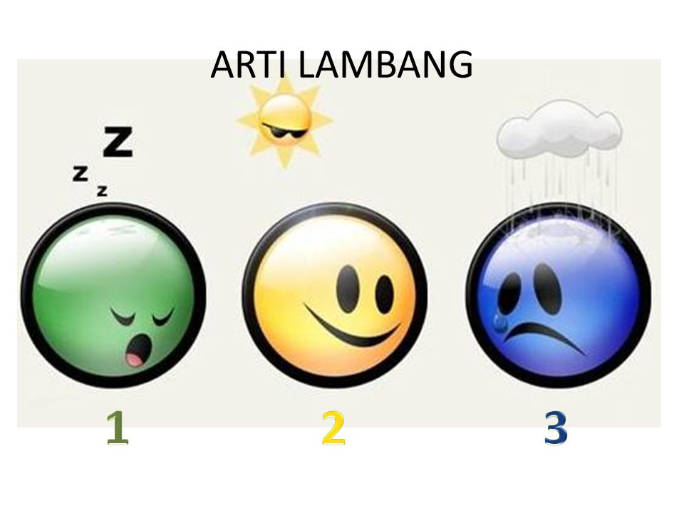 ARTI LAMBANG
