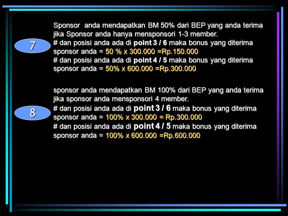 7 8 Sponsor anda mendapatkan BM 50% dari BEP yang anda terima jika Sponsor anda hanya mensponsori 1-3 member. # dan posisi anda ada di point 3 / 6 mak
