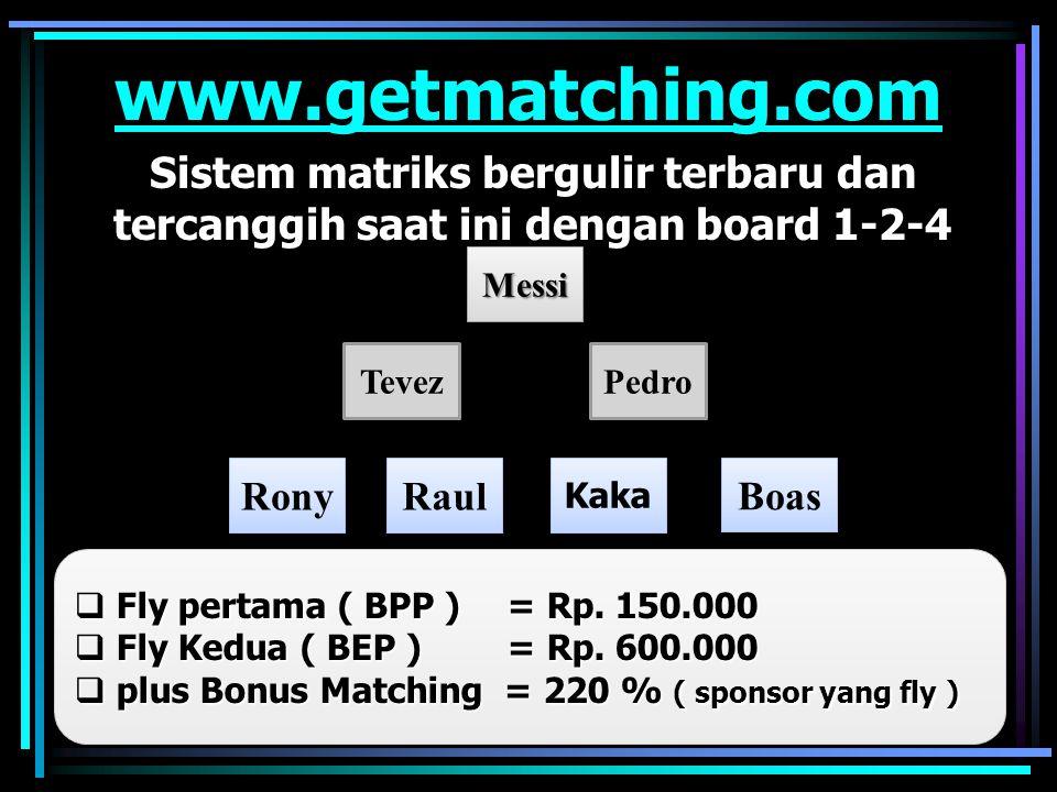 www.getmatching.com Sistem matriks bergulir terbaru dan tercanggih saat ini dengan board 1-2-4 MessiMessi TevezPedro Rony Raul Kaka Boas  Fly pertama ( BPP ) = Rp.