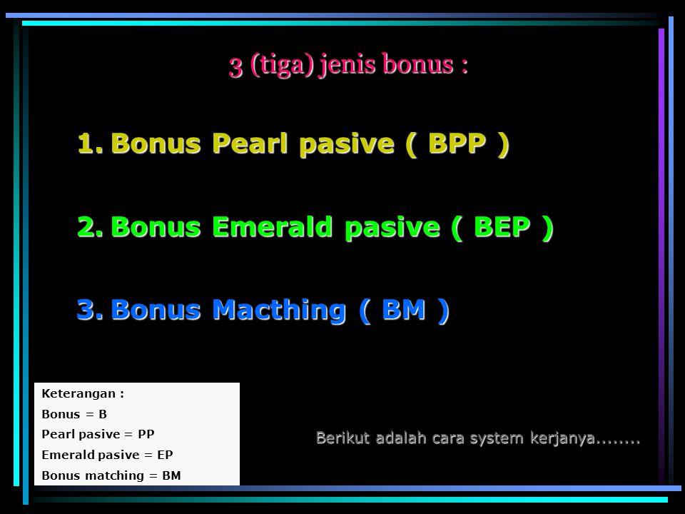 3 (tiga) jenis bonus : 1.Bonus Pearl pasive ( BPP ) 2.Bonus Emerald pasive ( BEP ) 3.Bonus Macthing ( BM ) Berikut adalah cara system kerjanya........