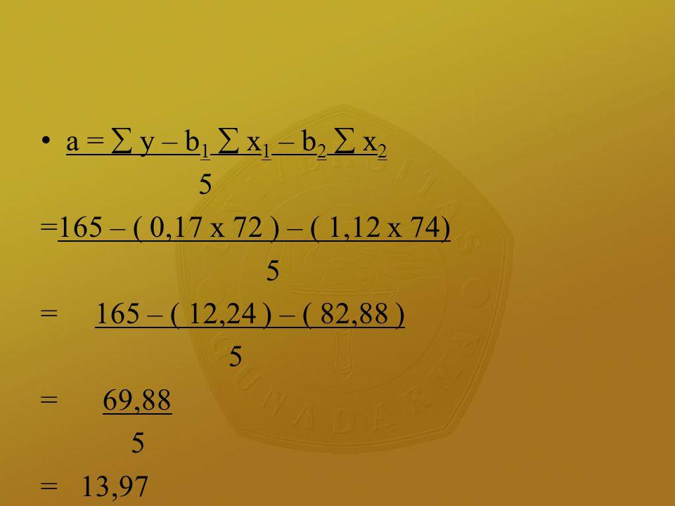 a =  y – b 1  x 1 – b 2  x 2 5 =165 – ( 0,17 x 72 ) – ( 1,12 x 74) 5 = 165 – ( 12,24 ) – ( 82,88 ) 5 = 69,88 5 = 13,97