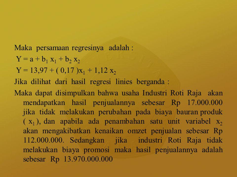 Maka persamaan regresinya adalah : Y = a + b 1 x 1 + b 2 x 2 Y = 13,97 + ( 0,17 )x 1 + 1,12 x 2 Jika dilihat dari hasil regresi linies berganda : Maka