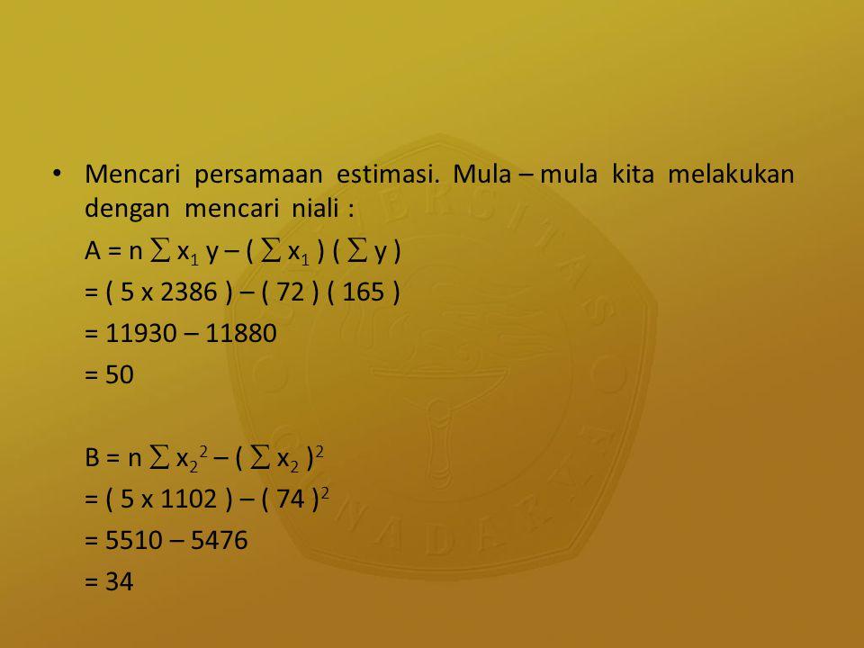 Mencari persamaan estimasi. Mula – mula kita melakukan dengan mencari niali : A = n  x 1 y – (  x 1 ) (  y ) = ( 5 x 2386 ) – ( 72 ) ( 165 ) = 1193