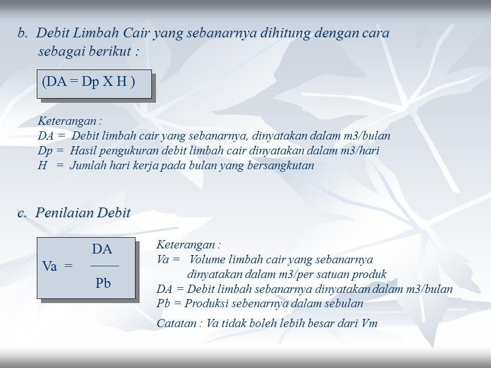 L AMPIRAN III K EPUTUSAN G UBERNUR N O 45 / 2002 Perhitungan Volume Limbah Cair Maksimum dan beban Pencemaran Maksimum untuk menetukan Mutu Limbah Cai