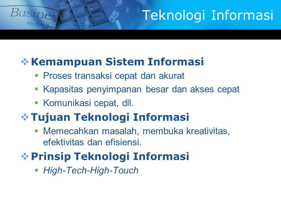 Teknologi Informasi  Kemampuan Sistem Informasi  Proses transaksi cepat dan akurat  Kapasitas penyimpanan besar dan akses cepat  Komunikasi cepat, dll.