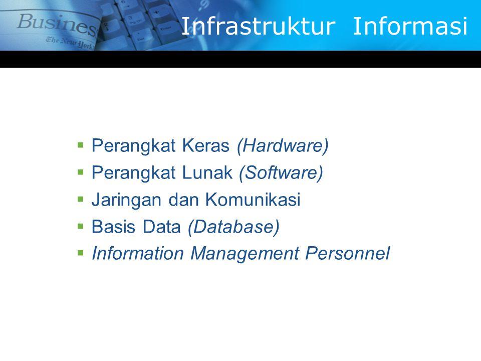 Infrastruktur Informasi  Perangkat Keras (Hardware)  Perangkat Lunak (Software)  Jaringan dan Komunikasi  Basis Data (Database)  Information Management Personnel