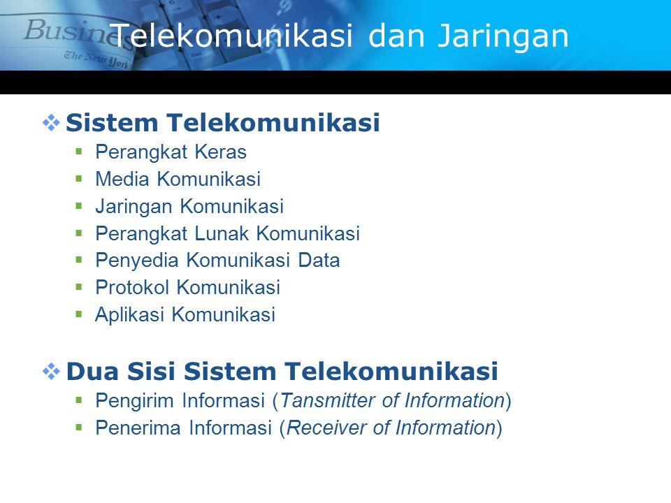 Telekomunikasi dan Jaringan  Sistem Telekomunikasi  Perangkat Keras  Media Komunikasi  Jaringan Komunikasi  Perangkat Lunak Komunikasi  Penyedia