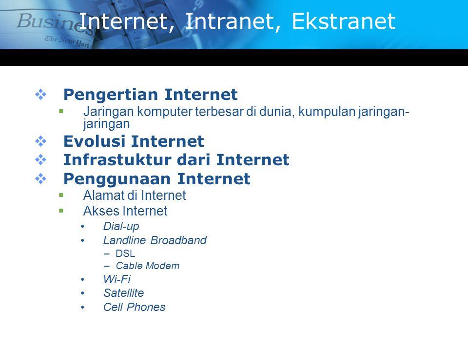 Internet, Intranet, Ekstranet  Pengertian Internet  Jaringan komputer terbesar di dunia, kumpulan jaringan- jaringan  Evolusi Internet  Infrastukt