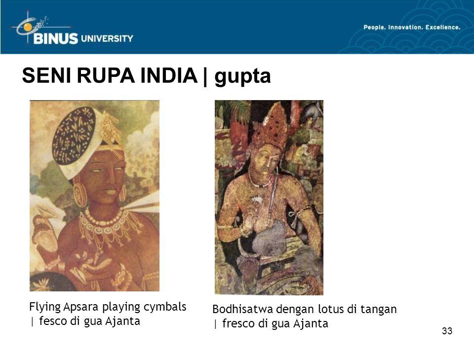 33 SENI RUPA INDIA   gupta Bodhisatwa dengan lotus di tangan   fresco di gua Ajanta Flying Apsara playing cymbals   fesco di gua Ajanta