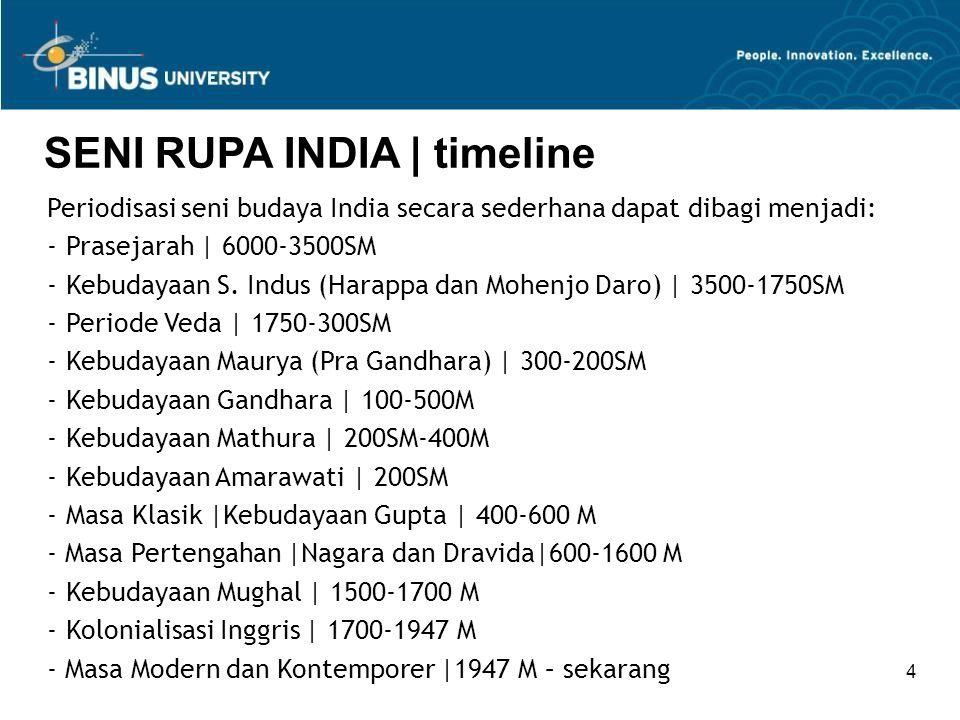 Bina Nusantara University 5 Periodisasi Seni Prasejarah India umumnya serupa dengan Prasejarah di wilayah lain, yaitu: Paleolitikum, Mesolitikum, Neolitikum, Megalitikum, Jaman logam.