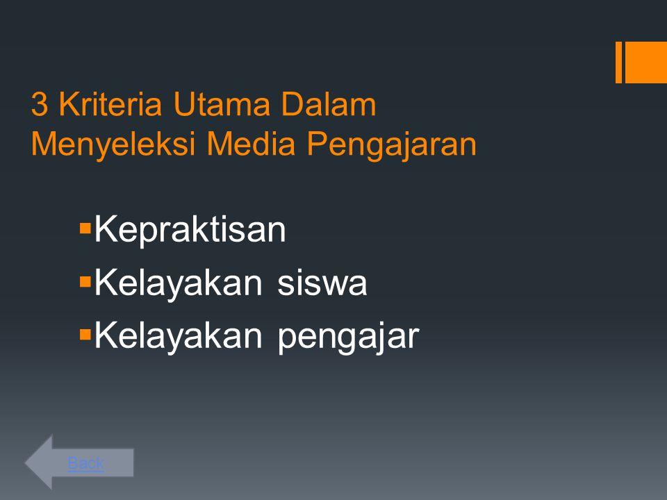 3 Kriteria Utama Dalam Menyeleksi Media Pengajaran  Kepraktisan  Kelayakan siswa  Kelayakan pengajar Back