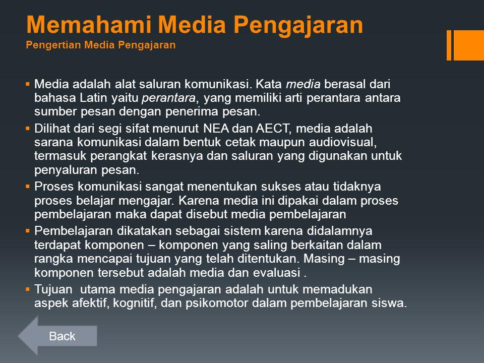 Memahami Media Pengajaran Pengertian Media Pengajaran  Media adalah alat saluran komunikasi.