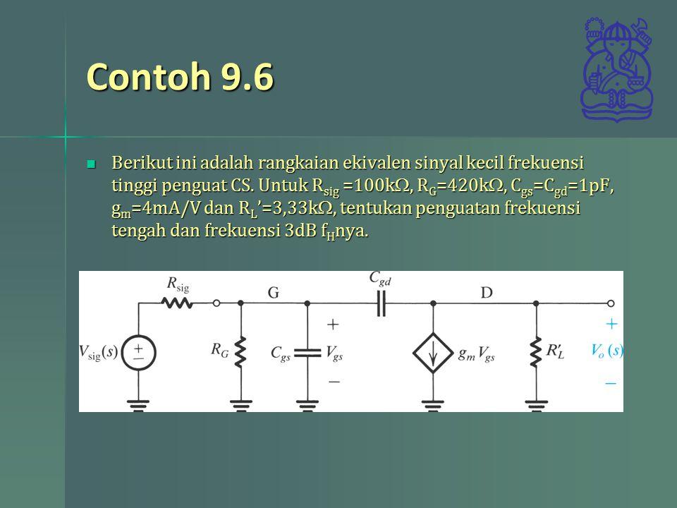 Contoh 9.6 Berikut ini adalah rangkaian ekivalen sinyal kecil frekuensi tinggi penguat CS. Untuk R sig =100k , R G =420k , C gs =C gd =1pF, g m =4mA