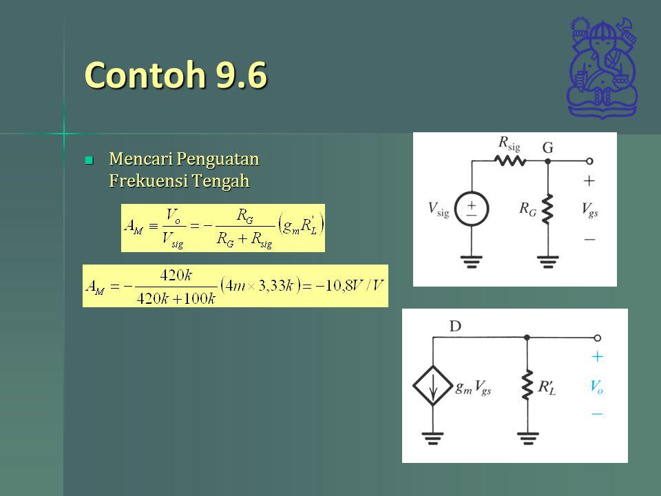 Contoh 9.6 Mencari Penguatan Frekuensi Tengah Mencari Penguatan Frekuensi Tengah