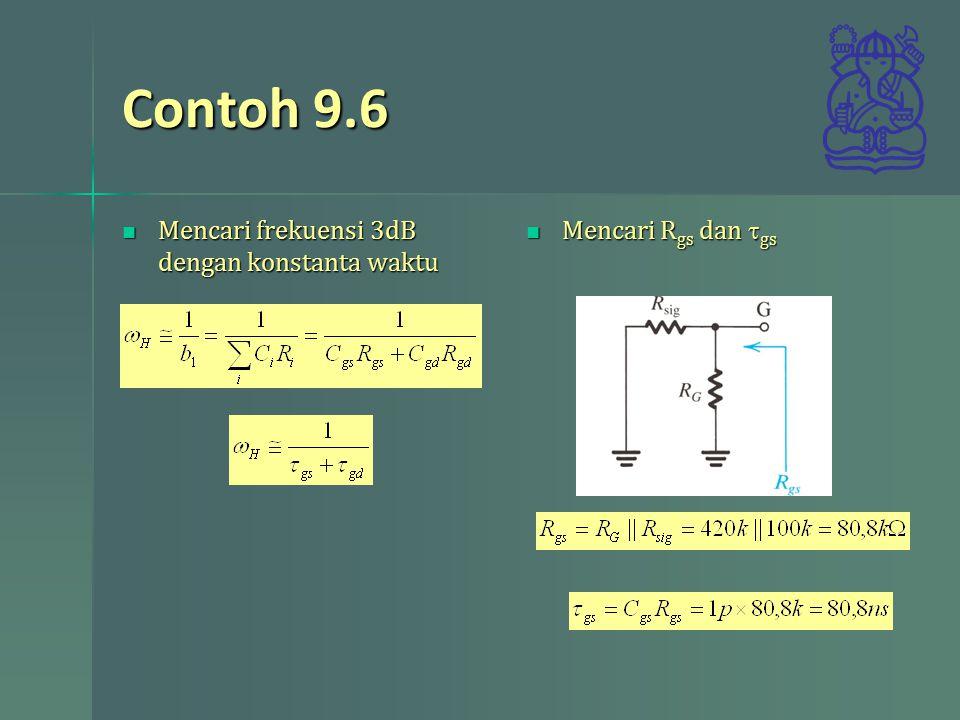 Contoh 9.6 Mencari frekuensi 3dB dengan konstanta waktu Mencari frekuensi 3dB dengan konstanta waktu Mencari R gs dan  gs Mencari R gs dan  gs